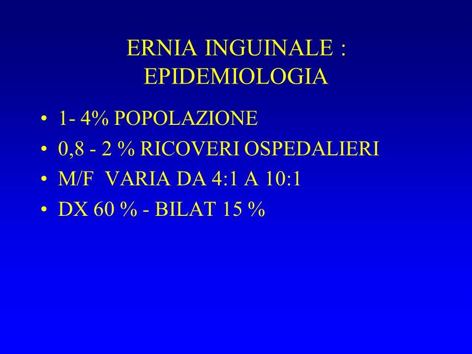 ERNIA INGUINALE : EPIDEMIOLOGIA