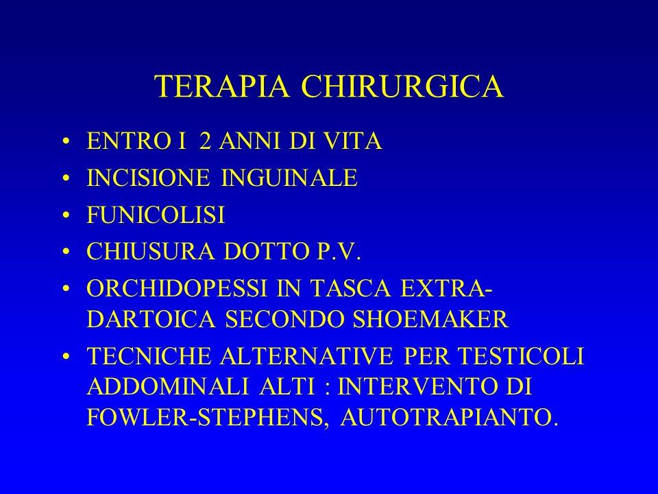 TERAPIA CHIRURGICA ENTRO I 2 ANNI DI VITA INCISIONE INGUINALE
