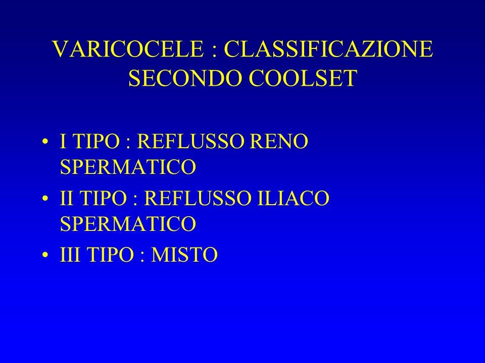 VARICOCELE : CLASSIFICAZIONE SECONDO COOLSET