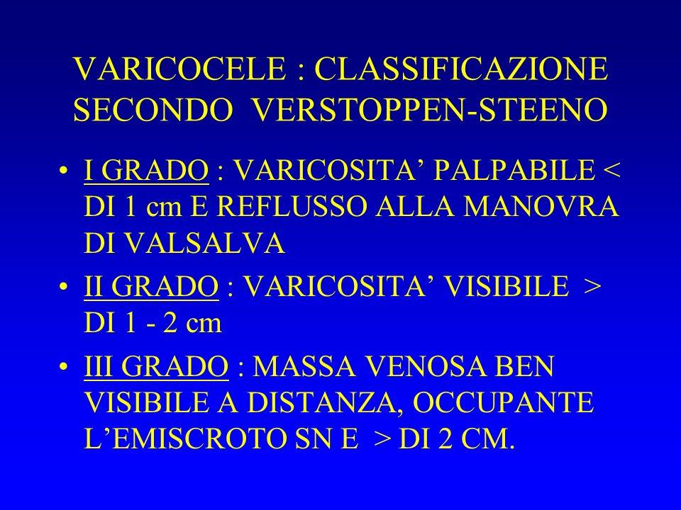 VARICOCELE : CLASSIFICAZIONE SECONDO VERSTOPPEN-STEENO