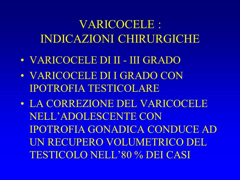 VARICOCELE : INDICAZIONI CHIRURGICHE