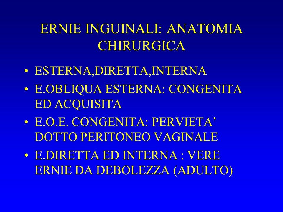 ERNIE INGUINALI: ANATOMIA CHIRURGICA