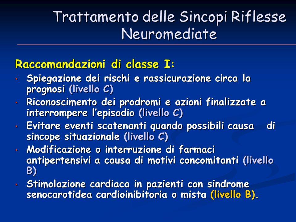 Trattamento delle Sincopi Riflesse Neuromediate