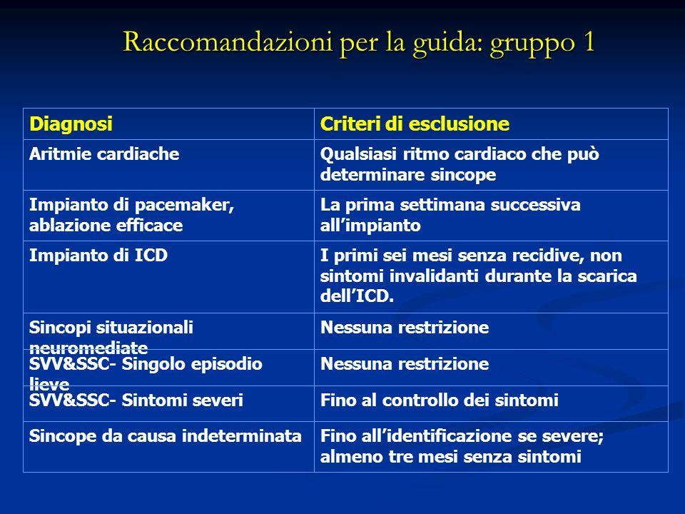 Raccomandazioni per la guida: gruppo 1