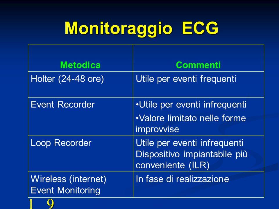 Monitoraggio ECG 1 9 In fase di realizzazione