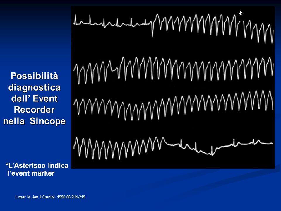 Possibilità diagnostica dell' Event Recorder nella Sincope
