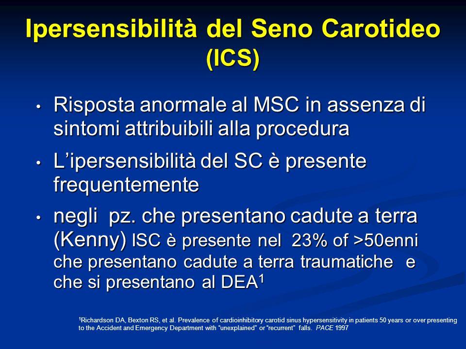 Ipersensibilità del Seno Carotideo (ICS)