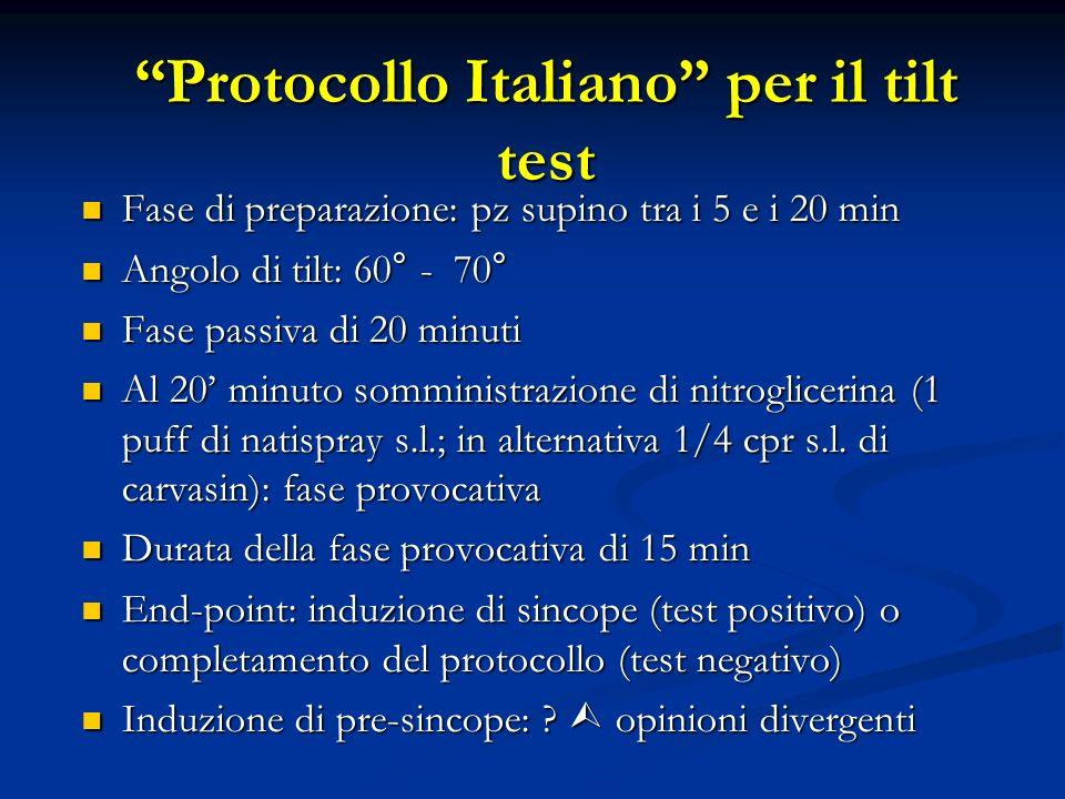 Protocollo Italiano per il tilt test