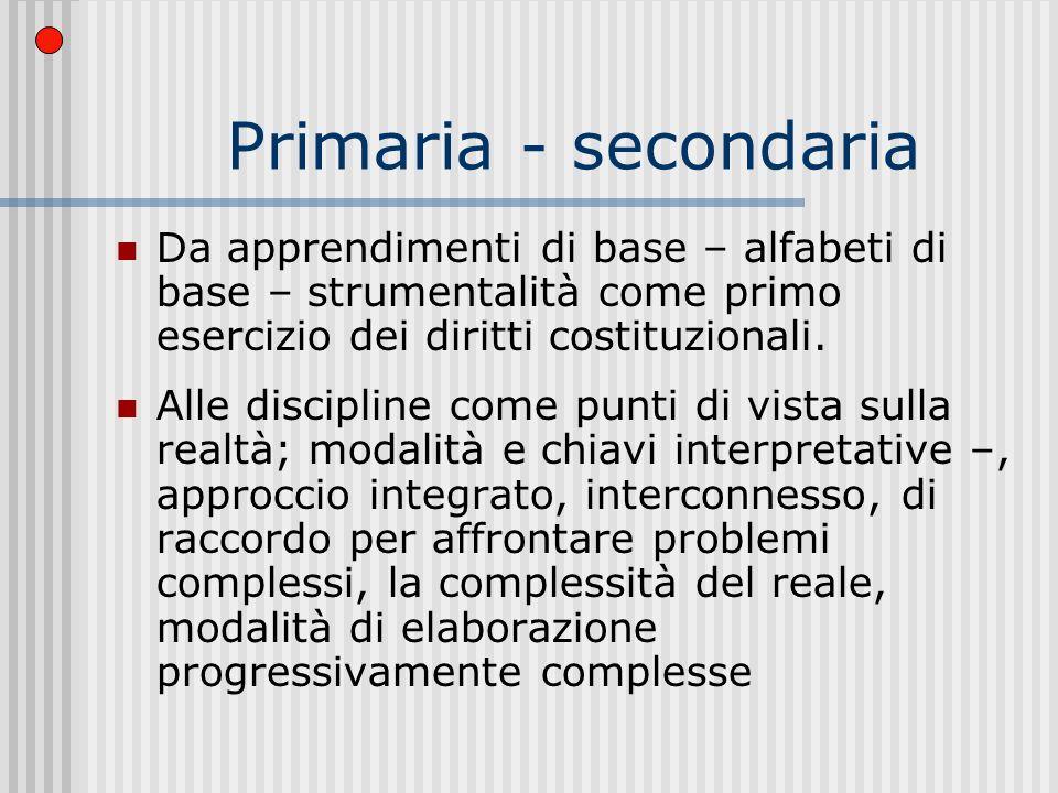 Primaria - secondaria Da apprendimenti di base – alfabeti di base – strumentalità come primo esercizio dei diritti costituzionali.