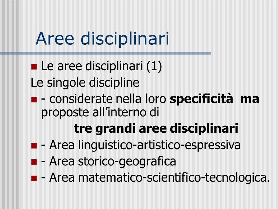 Aree disciplinari Le aree disciplinari (1) Le singole discipline