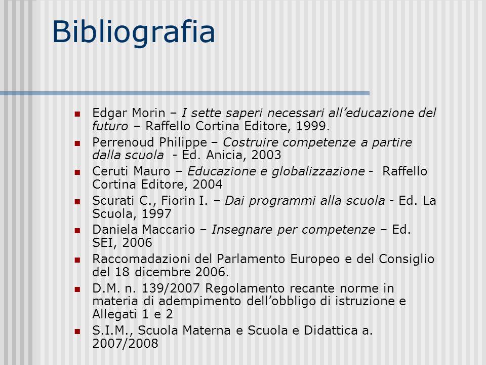 Bibliografia Edgar Morin – I sette saperi necessari all'educazione del futuro – Raffello Cortina Editore, 1999.