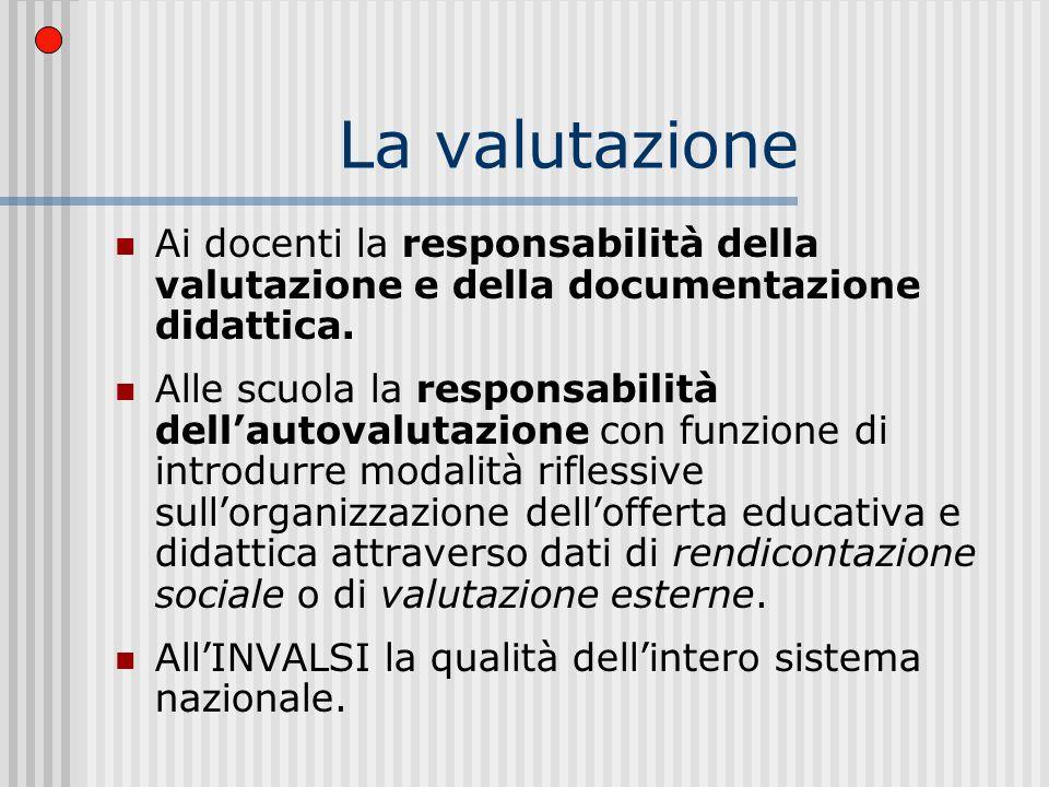 La valutazione Ai docenti la responsabilità della valutazione e della documentazione didattica.