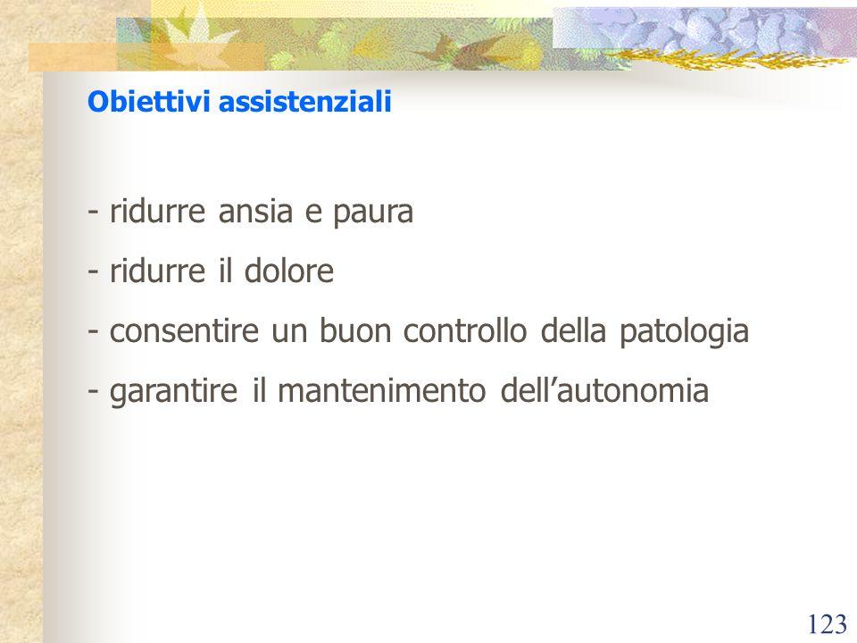 - consentire un buon controllo della patologia