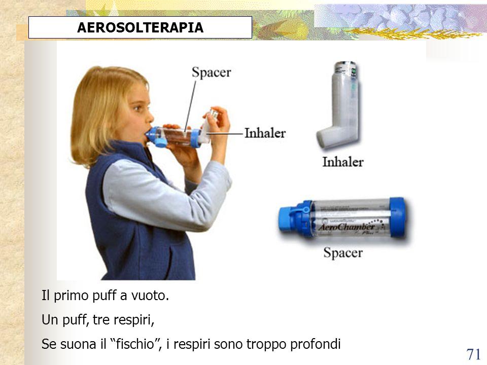 AEROSOLTERAPIA Il primo puff a vuoto.
