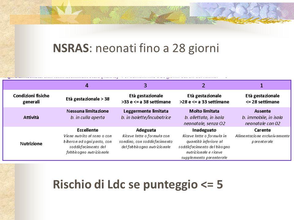 NSRAS: neonati fino a 28 giorni