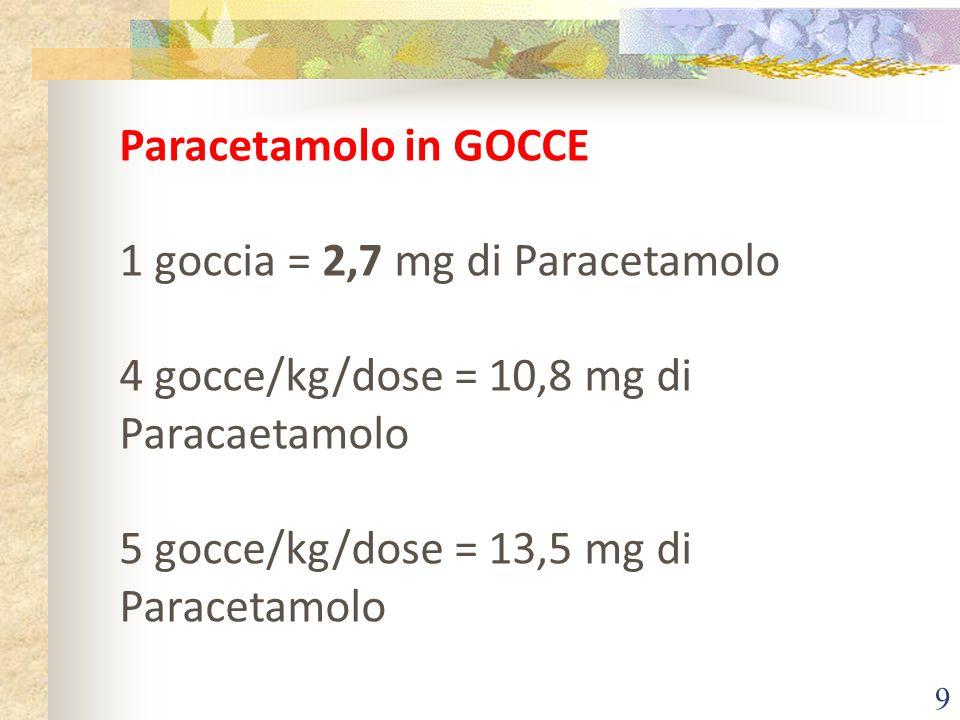 Paracetamolo in GOCCE 1 goccia = 2,7 mg di Paracetamolo. 4 gocce/kg/dose = 10,8 mg di Paracaetamolo.
