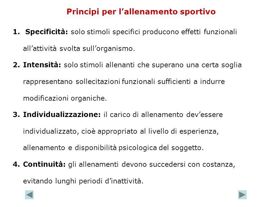 Principi per l'allenamento sportivo