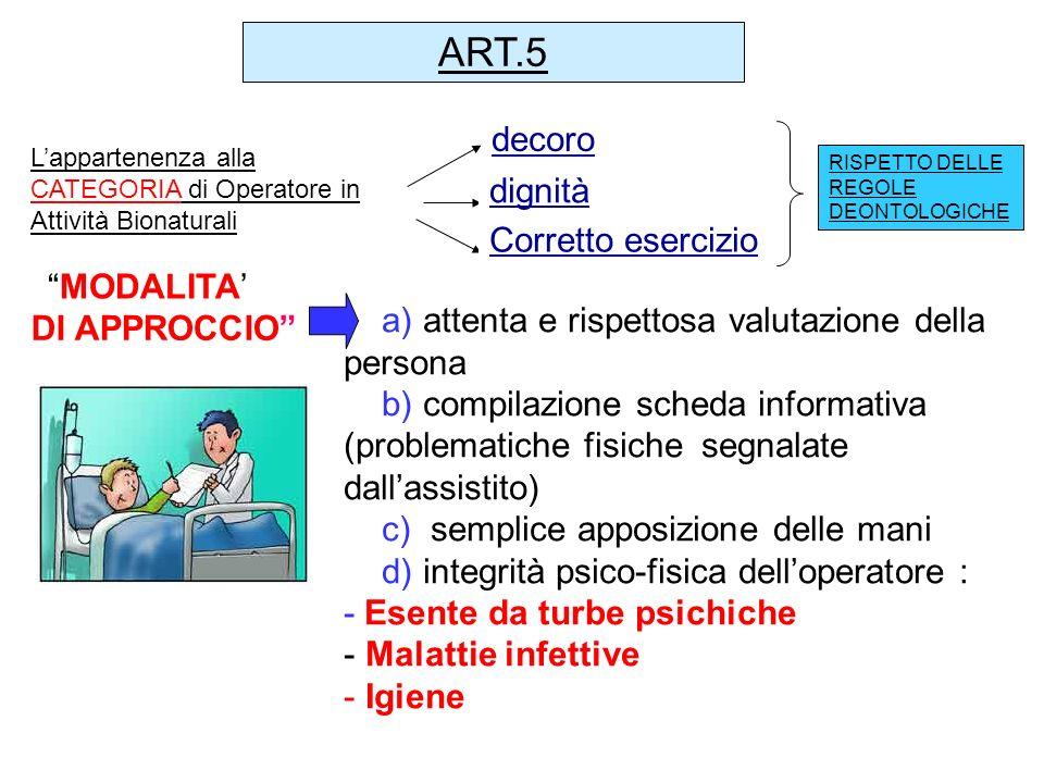ART.5 decoro dignità Corretto esercizio MODALITA'