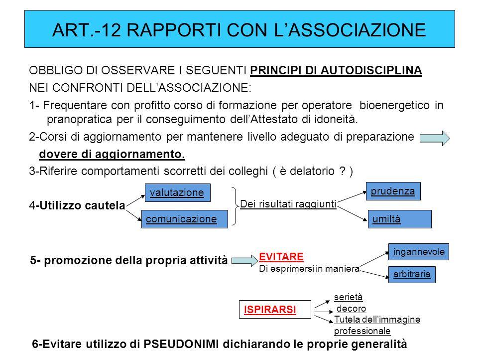 ART.-12 RAPPORTI CON L'ASSOCIAZIONE
