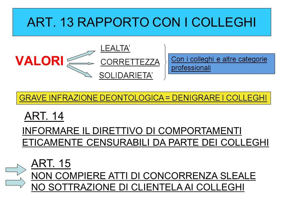 ART. 13 RAPPORTO CON I COLLEGHI