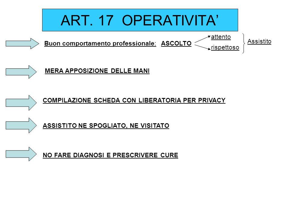 ART. 17 OPERATIVITA' attento Assistito
