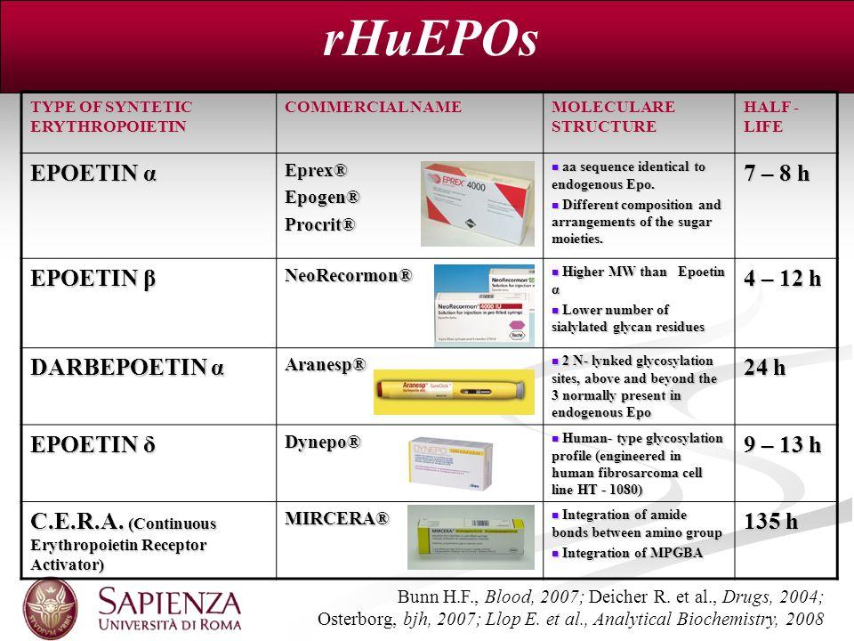 rHuEPOs EPOETIN α 7 – 8 h EPOETIN β 4 – 12 h DARBEPOETIN α 24 h
