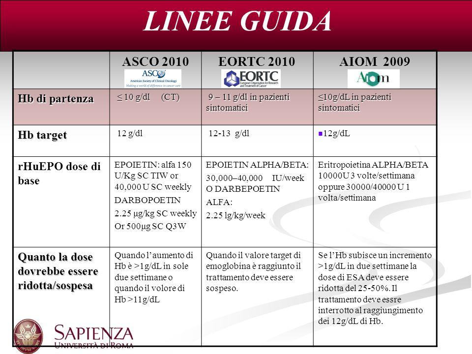 LINEE GUIDA ASCO 2010 EORTC 2010 AIOM 2009 Hb di partenza Hb target