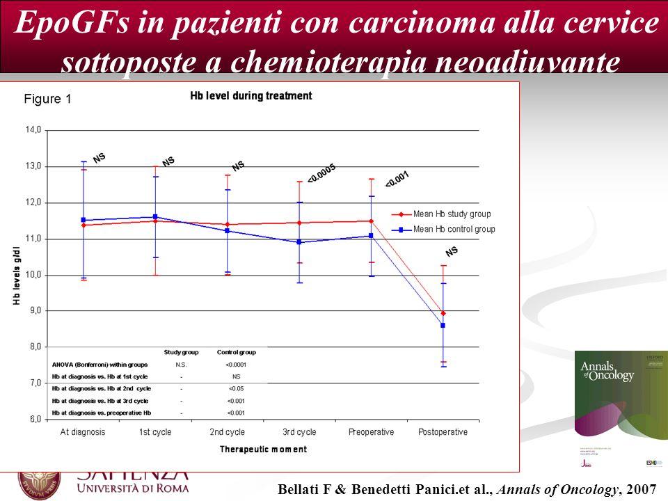 EpoGFs in pazienti con carcinoma alla cervice