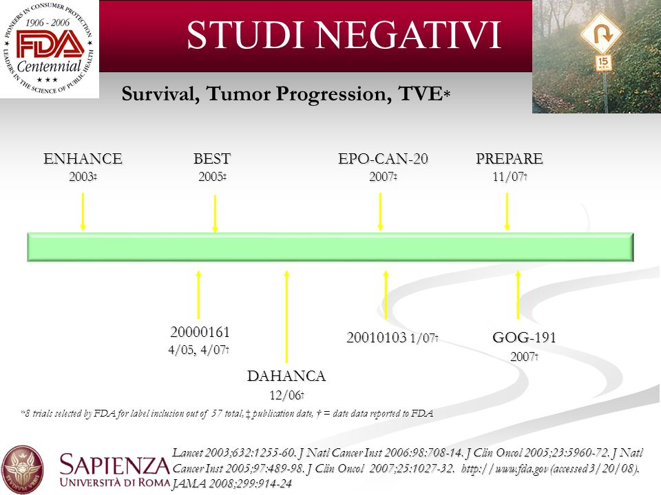 STUDI NEGATIVI Survival, Tumor Progression, TVE* ENHANCE 2003‡