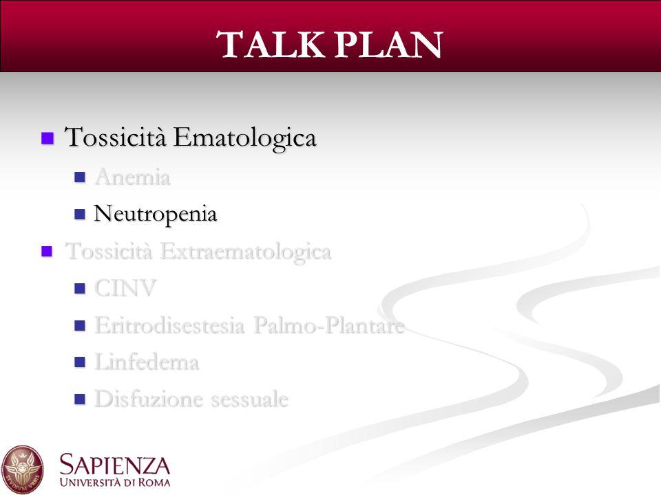 TALK PLAN Tossicità Ematologica Anemia Neutropenia