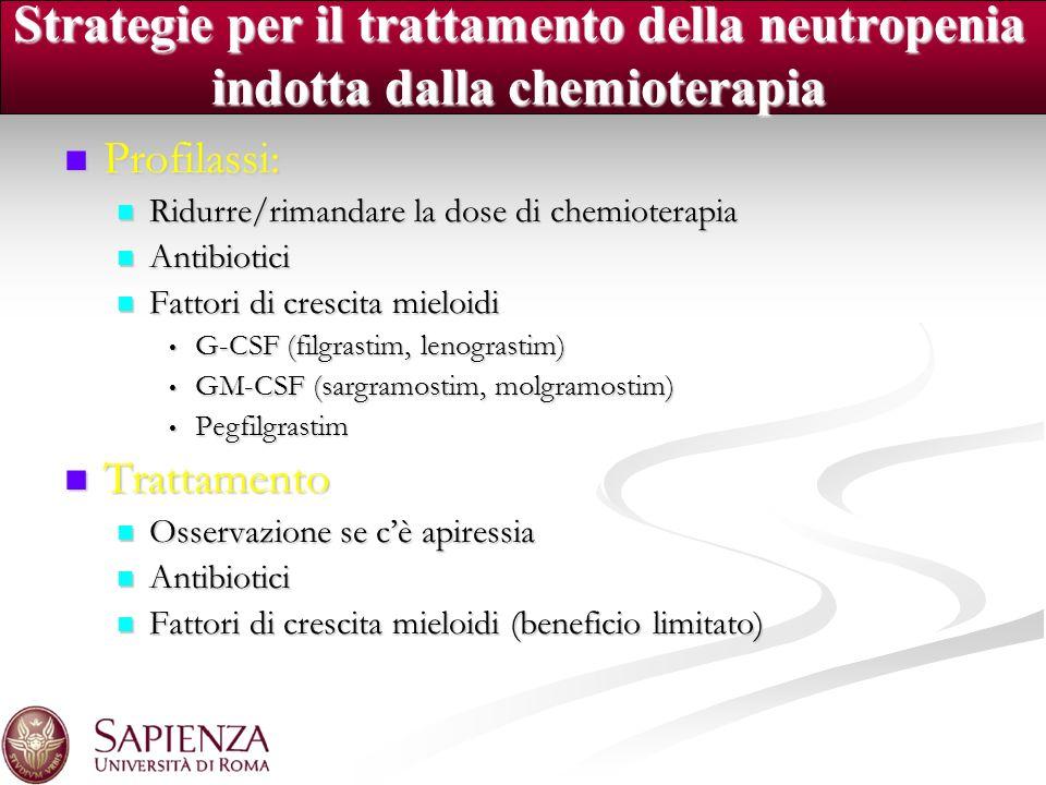 Strategie per il trattamento della neutropenia indotta dalla chemioterapia