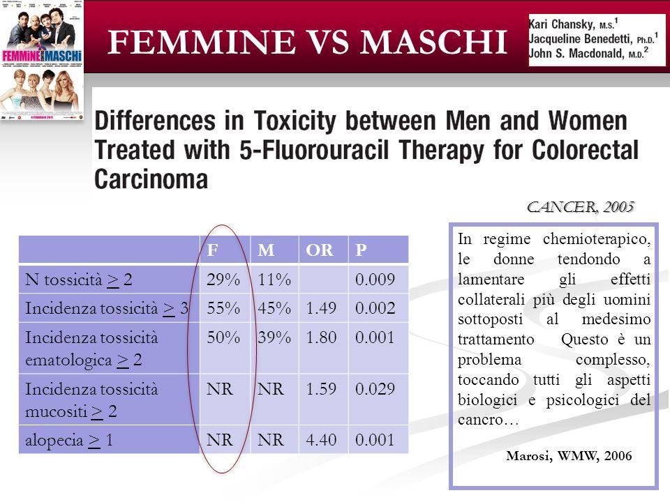FEMMINE VS MASCHI F M OR P N tossicità > 2 29% 11% 0.009