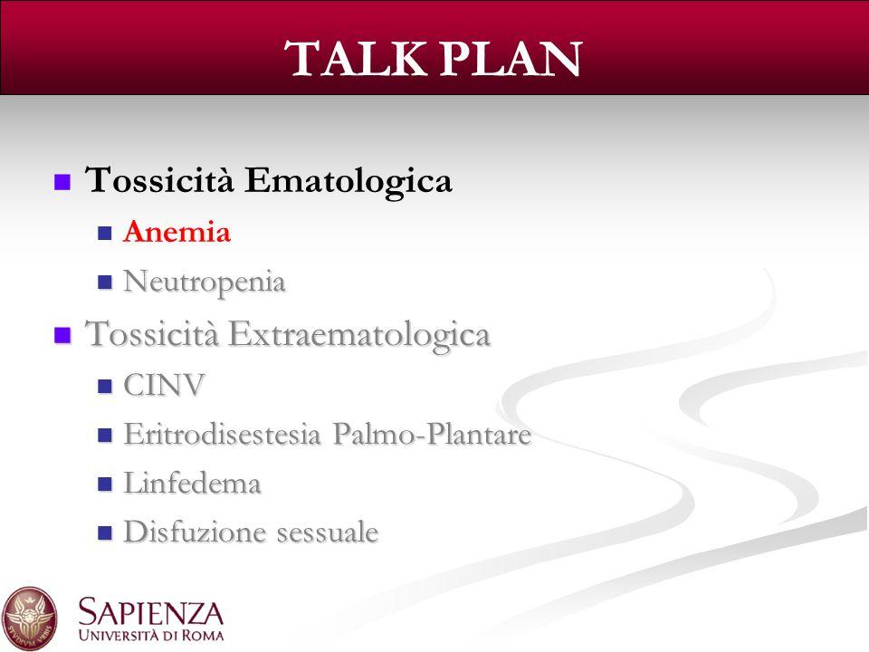 TALK PLAN Tossicità Ematologica Tossicità Extraematologica Anemia