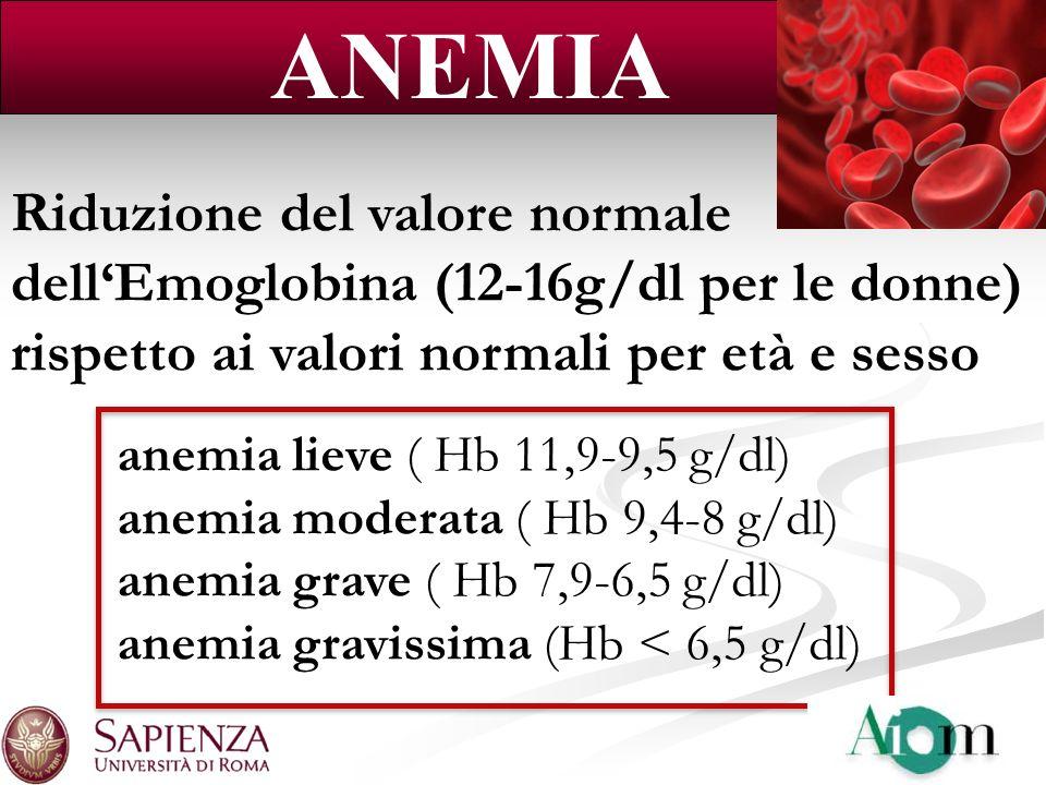 ANEMIA Riduzione del valore normale dell'Emoglobina (12-16g/dl per le donne) rispetto ai valori normali per età e sesso.