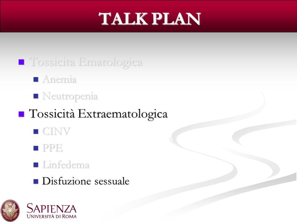 TALK PLAN Tossicita Ematologica Tossicità Extraematologica Anemia