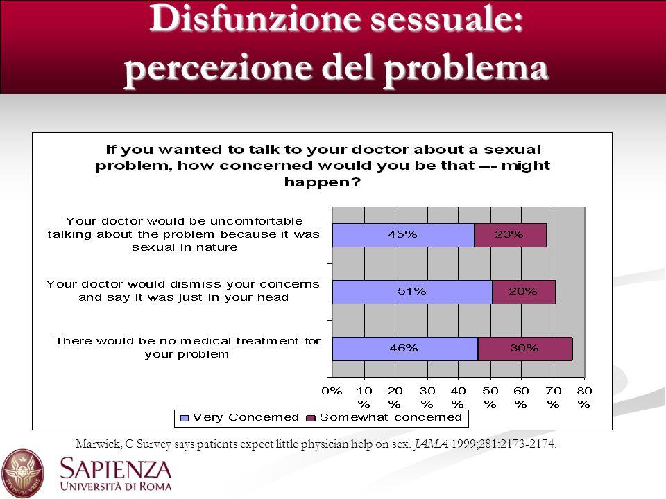 Disfunzione sessuale: percezione del problema