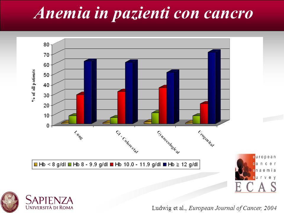 Anemia in pazienti con cancro