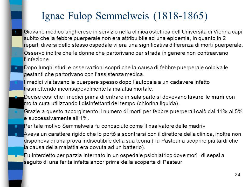 Ignac Fulop Semmelweis (1818-1865)