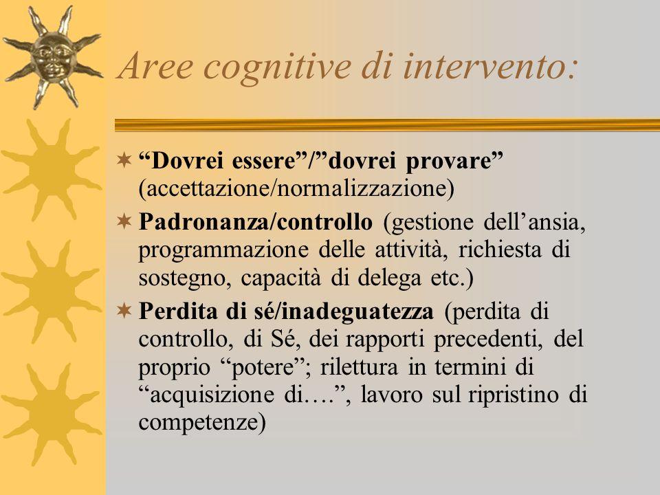 Aree cognitive di intervento: