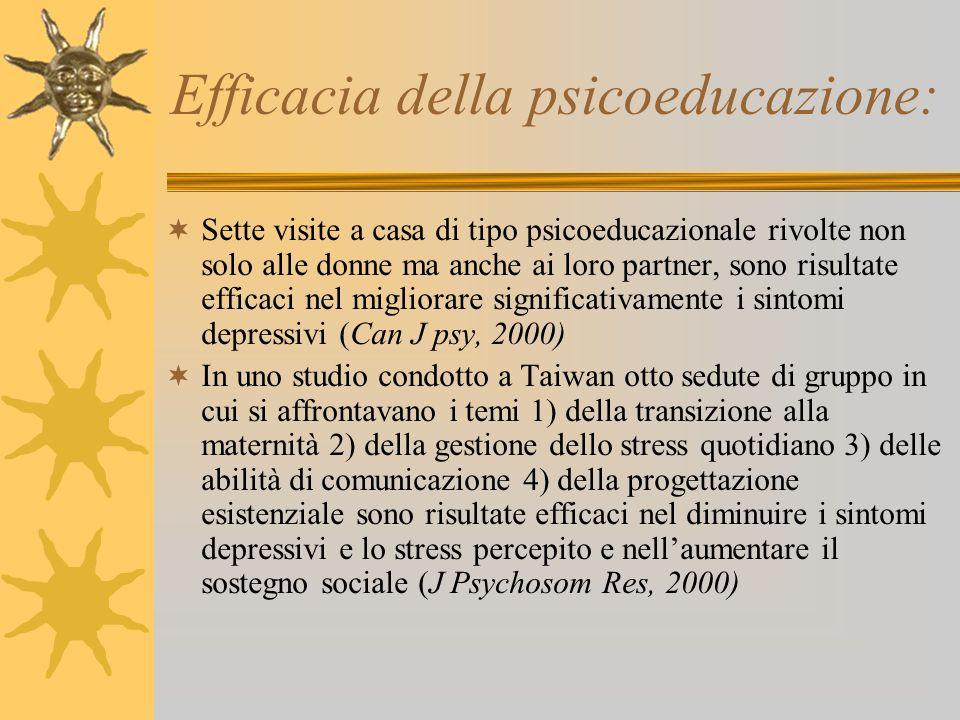 Efficacia della psicoeducazione: