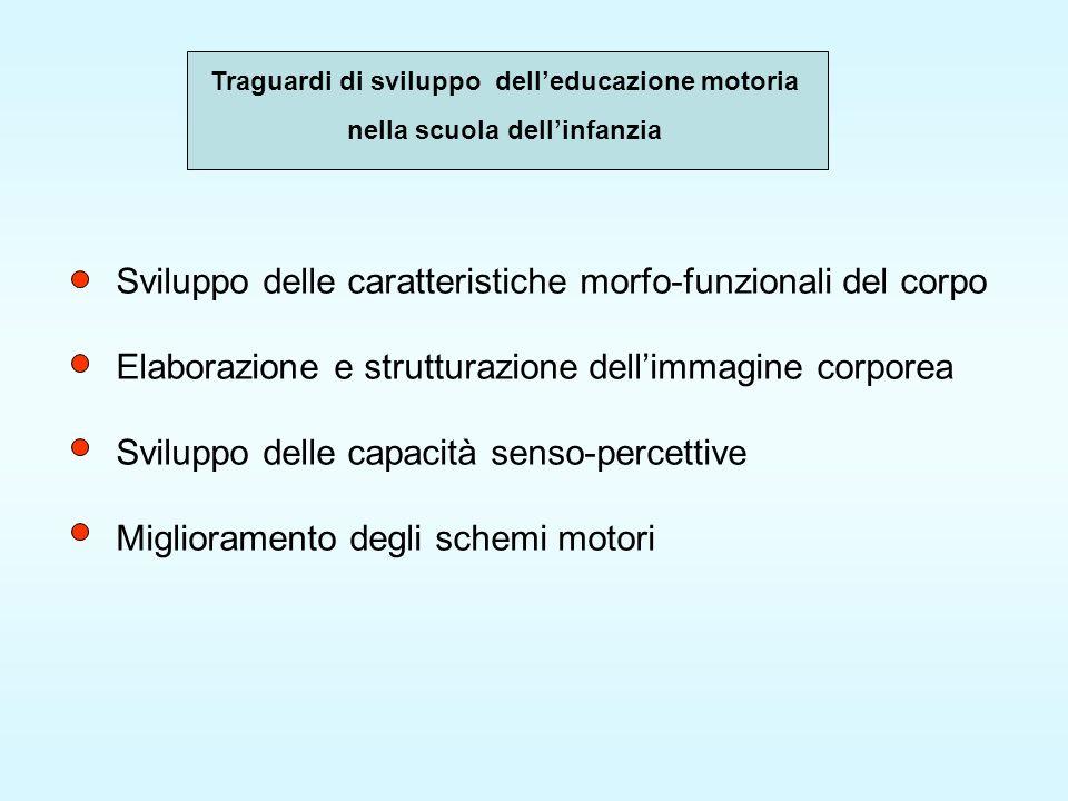 Sviluppo delle caratteristiche morfo-funzionali del corpo