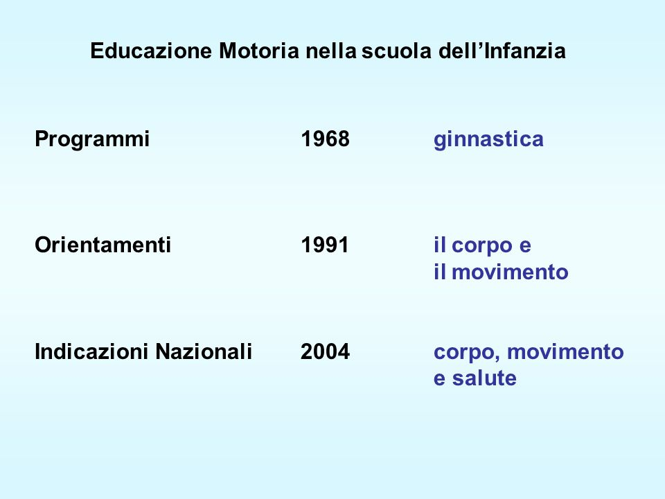 Educazione Motoria nella scuola dell'Infanzia