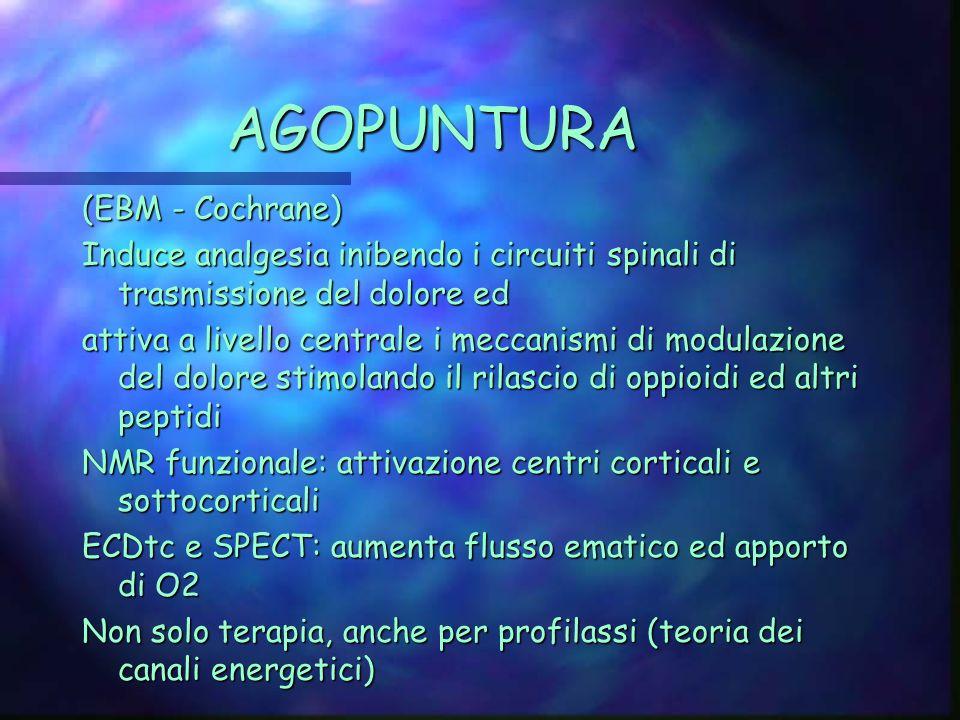 AGOPUNTURA (EBM - Cochrane)