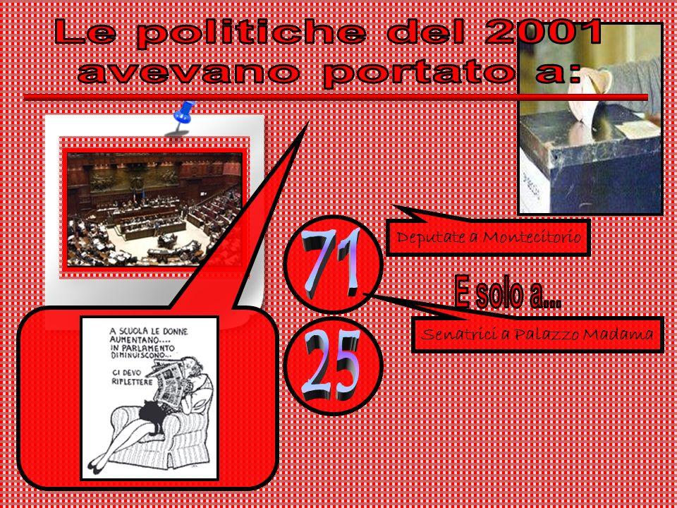 Deputate a Montecitorio Senatrici a Palazzo Madama
