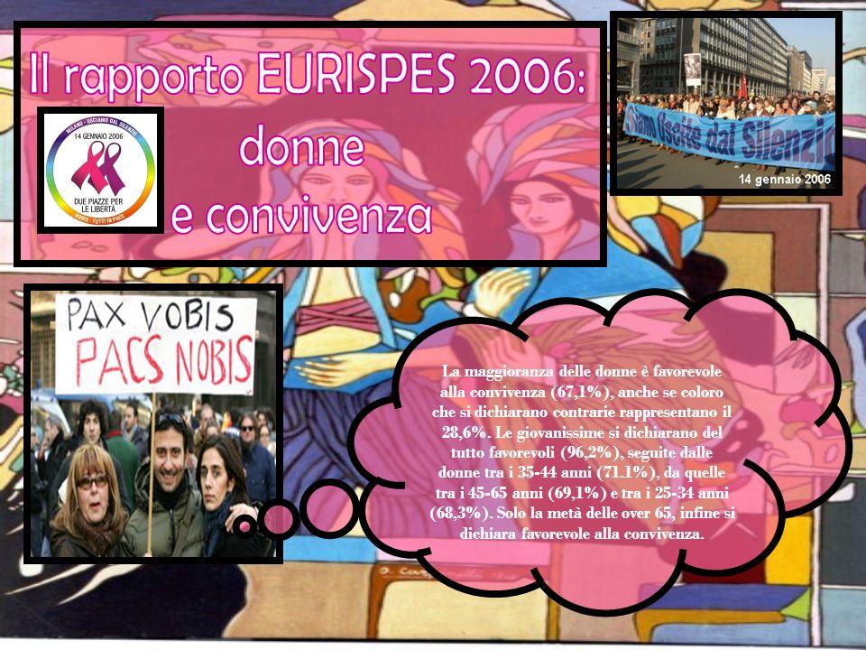 Il rapporto EURISPES 2006: donne e convivenza