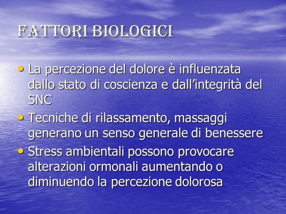 Fattori biologici La percezione del dolore è influenzata dallo stato di coscienza e dall'integrità del SNC.