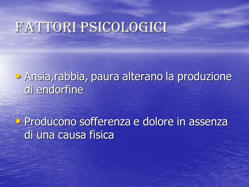 Fattori psicologici Ansia,rabbia, paura alterano la produzione di endorfine.