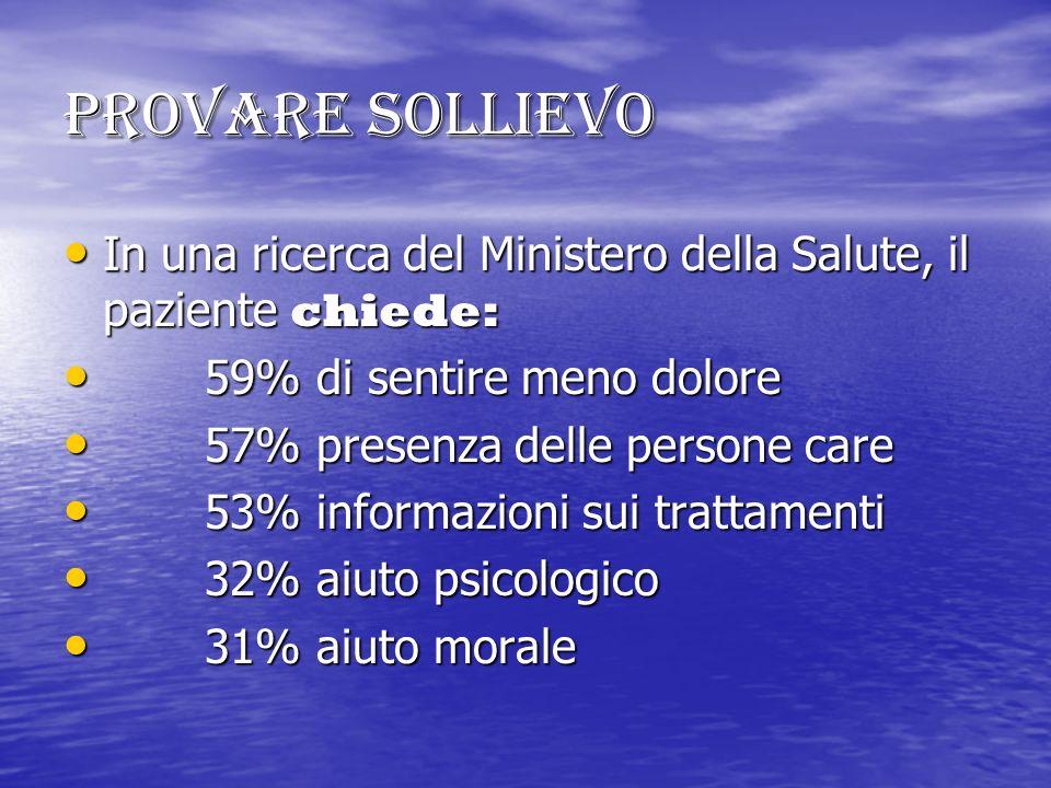 Provare sollievo In una ricerca del Ministero della Salute, il paziente chiede: 59% di sentire meno dolore.