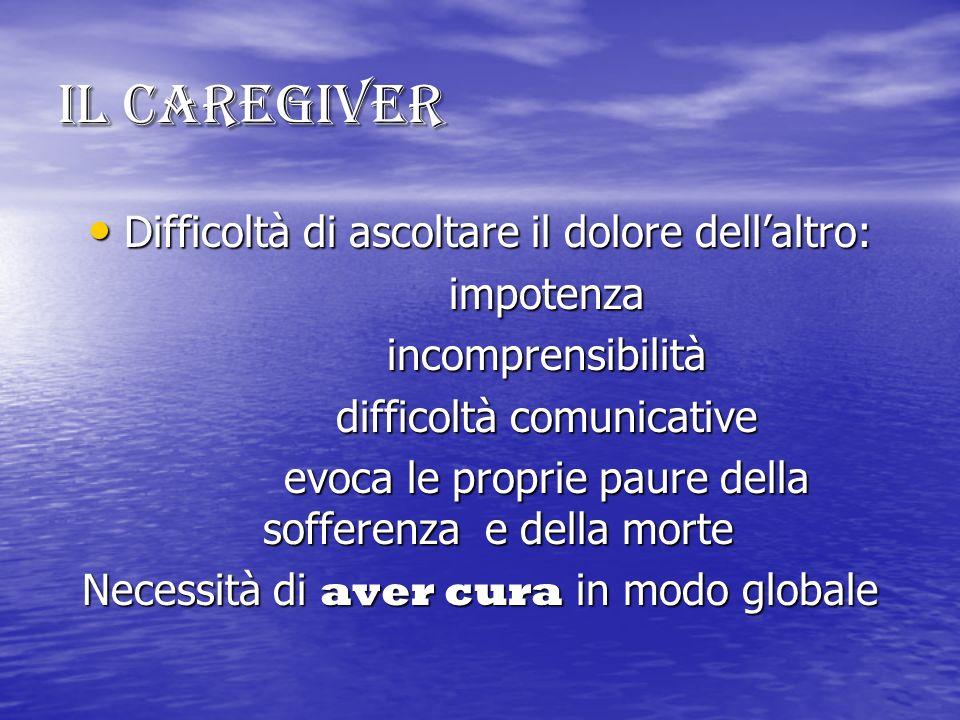 Il Caregiver Difficoltà di ascoltare il dolore dell'altro: impotenza