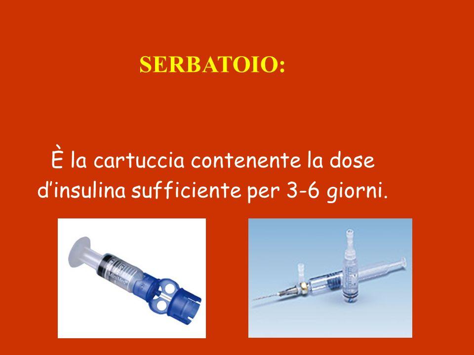 SERBATOIO: È la cartuccia contenente la dose
